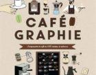 Les pédagogues du café
